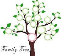 Jesus & Mary Family Tree - DNA/Genetics - Holy Grail Bloodline